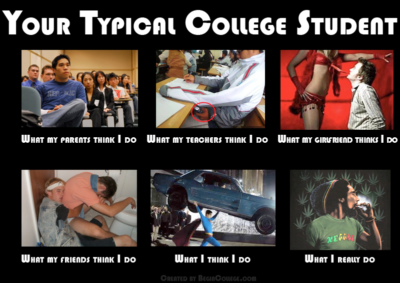 The First BeginCollege.com Meme: Your Typical College ...